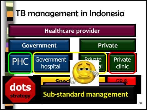 TB management in Indonesia Healthcare provider Government Private Government , Private Private PHC hospital