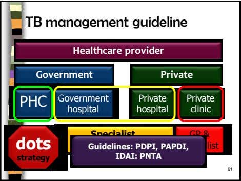 TB management guideline Healthcare provider Government Private Government , Private Private PHC hospital hospital