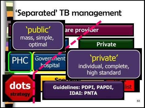 'Separated' TB management 'public' Healthcare provider mass, simple, Government optimal Private Government