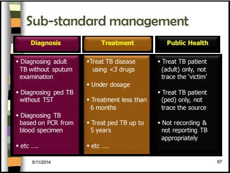 Sub-standard management Diagnosis Treatment Public Health  Diagnosing adult TB without sputum examination