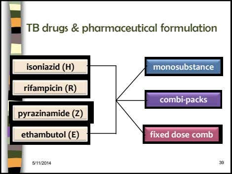 TB drugs & pharmaceutical formulation isoniazid (H) monosubstance rifampicin (R) combi-packs pyrazinamide (Z)