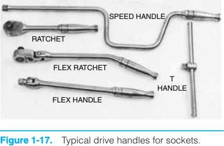 SPEED HANDLE RATCHET FLEX RATCHET T HANDLE FLEX HANDLE Figure 1-17. Typical drive handles for sockets.