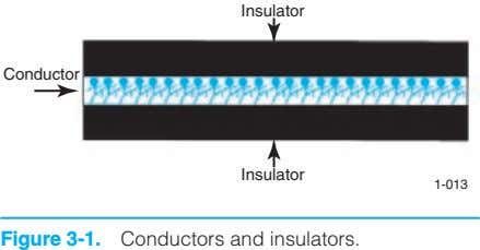 Insulator Conductor Insulator 1-013 Figure 3-1. Conductors and insulators.