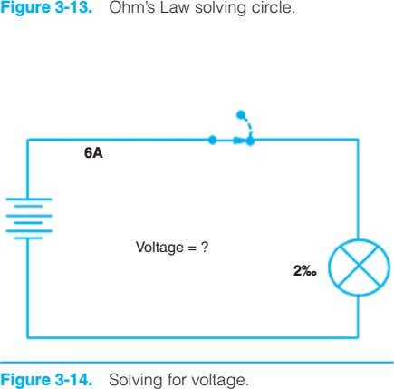 Figure 3-13. Ohm's Law solving circle. 6A Voltage = ? 2‰ Figure 3-14. Solving for voltage.