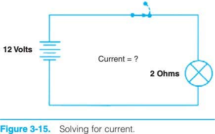 12 Volts Current = ? 2 Ohms Figure 3-15. Solving for current.