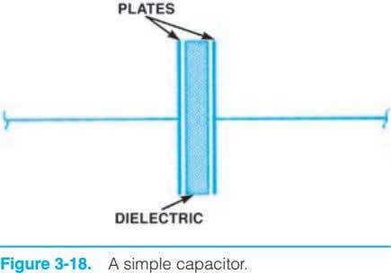 Figure 3-18. A simple capacitor.