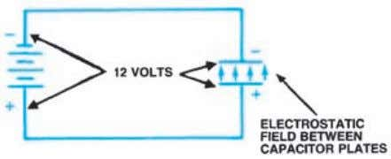 46 Chapter Three There are many uses for capacitors. In auto- motive electrical systems, capacitors are
