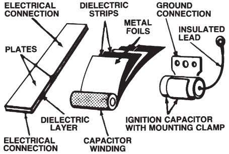 "Electrical Fundamentals 47 change is called "" capacitance ,"" which is also used to describe the"