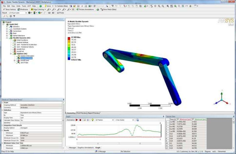 Results are available through standard operations 15 © 2011 ANSYS, Inc. May 20, 2012