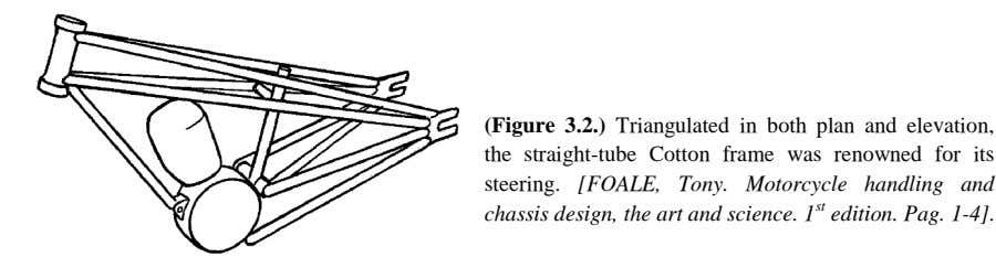 (Figure 3.2.) Triangulated in both plan and elevation, the straight-tube Cotton frame was renowned for