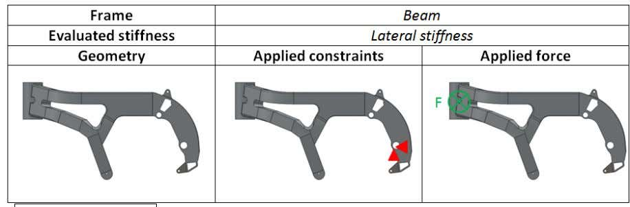 frame and a beam frame Master thesis 6.2.1.2. Beam frame Rigidity: 3,12 kN/mm (Table 6.3.) Lateral