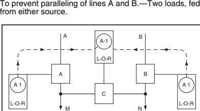 To prevent paralleling of lines A and B.—Two loads, fed from either source. A B