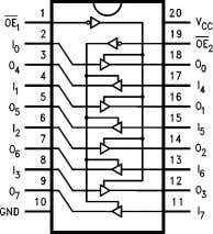 Diagram Pin Assignment for DIP SSOP TSSOP and SOIC TL F 11522 –1 Truth Tables Inputs