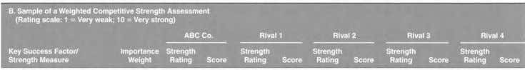 overall strength rating 61 58 71 25 32 Quality/product performance 0.10 8 0 . 8 0