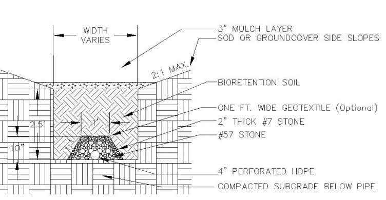 at http://www.lowimpactdevelopment.org/epa03/biospec.htm . Figure 10 Sizing and specifications of a bioretention cell