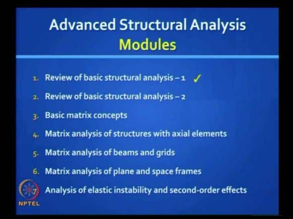 of basic structural analysis. (Refer Slide Time: 00:24) This is the first of 7 modules and