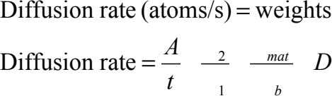Diffusion rate (atoms/s) = weights A 2 mat Diffusion rate = D t 1 b