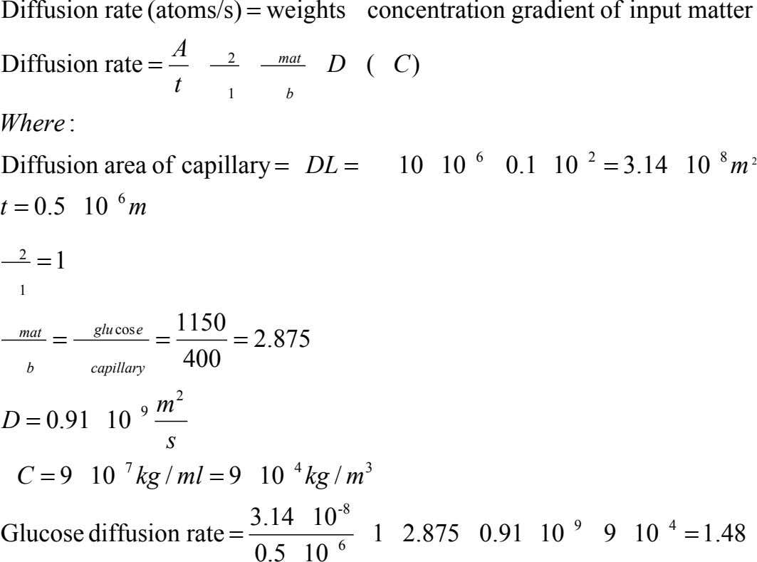 Diffusion rate (atoms/s) = weights concentration gradient of input matter A 2 mat Diffusion rate Where