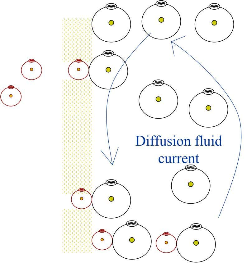 Diffusion fluid current