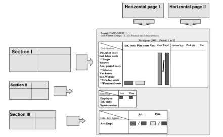 Pages Lesson 1 – Defining sections and horizontal pages  A report can consist of several