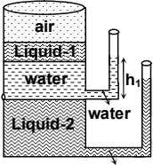 air Liquid-1 water h 1 water Liquid-2