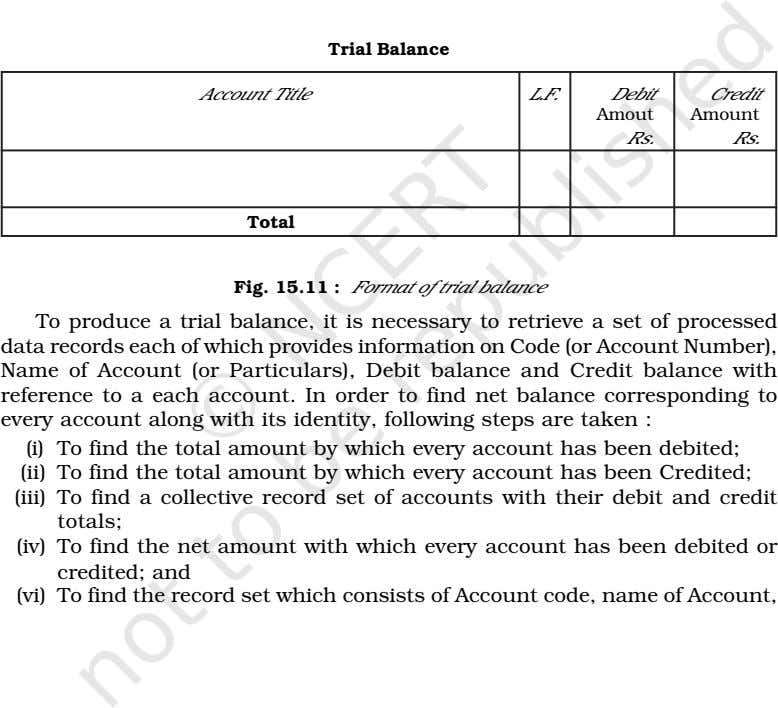 Trial Balance Account Title L.F. Debit Credit Amout Amount Rs. Rs. Total Fig. 15.11 :