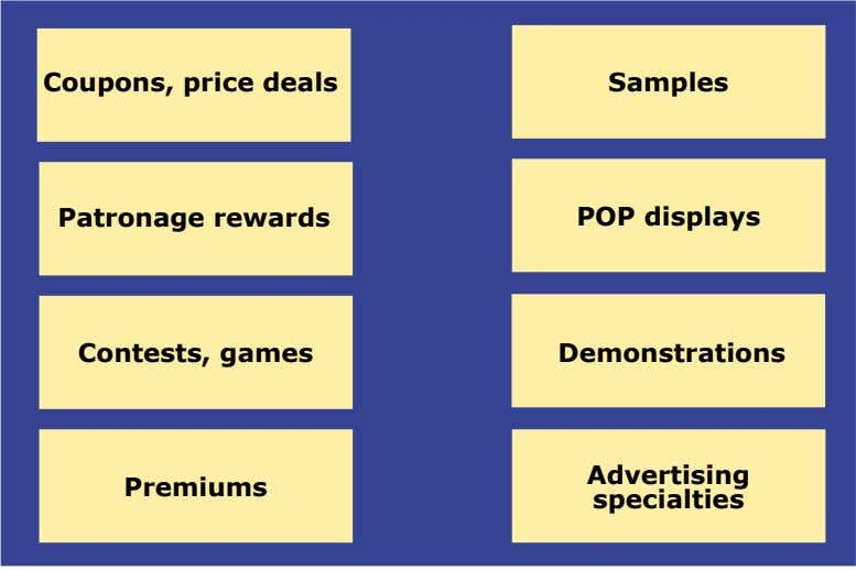 Coupons, price deals Samples Patronage rewards POP displays Contests, games Demonstrations Advertising Premiums specialties