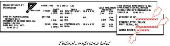 Federal certification label