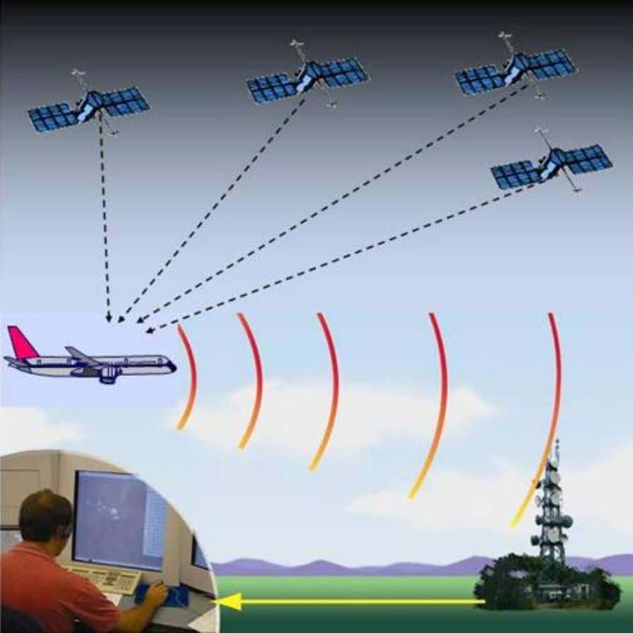 the broadcasts and relay the information to air traffic control for precise tracking of the aircraft.