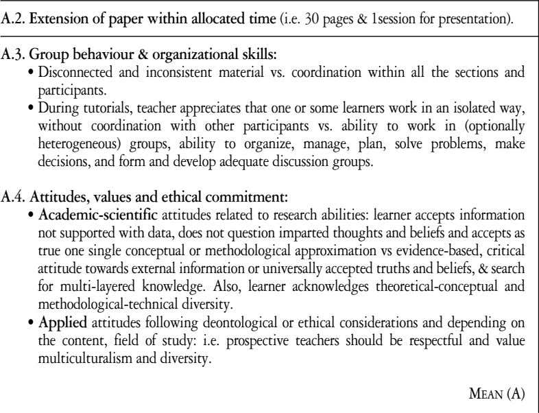 time (i.e. 30 pages & 1session for presentation). A.3. Group behaviour & organizational skills: •