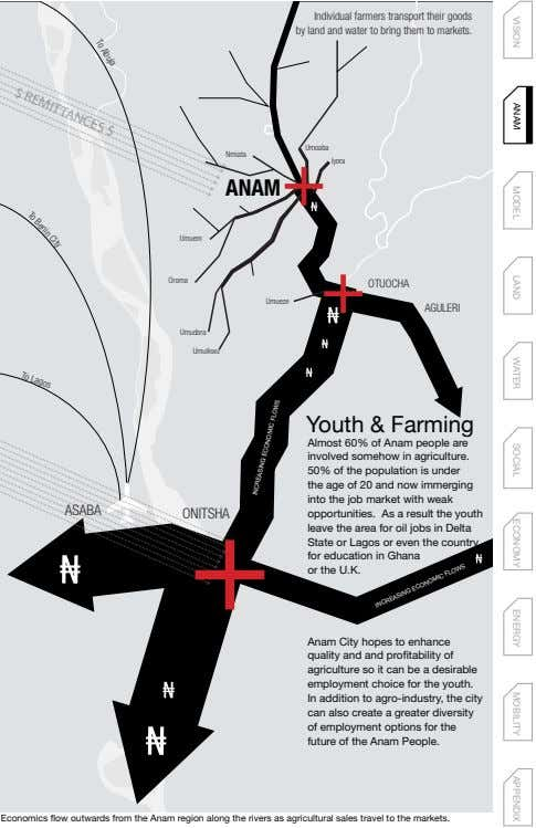APPENDIXVISION ANAM ANAM MODEL LAND WATER SOCIAL ECONOMY MOBILITYENERGY To Abuja To Benin City $