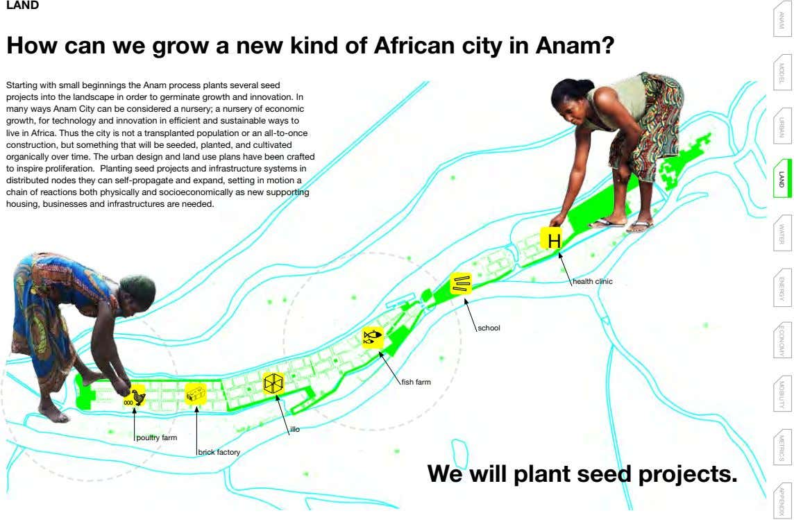 APPENDIXANAM MODEL URBAN LAND LAND WATER ENERGY ECONOMY METRICSMOBILITY LAND How can we grow a