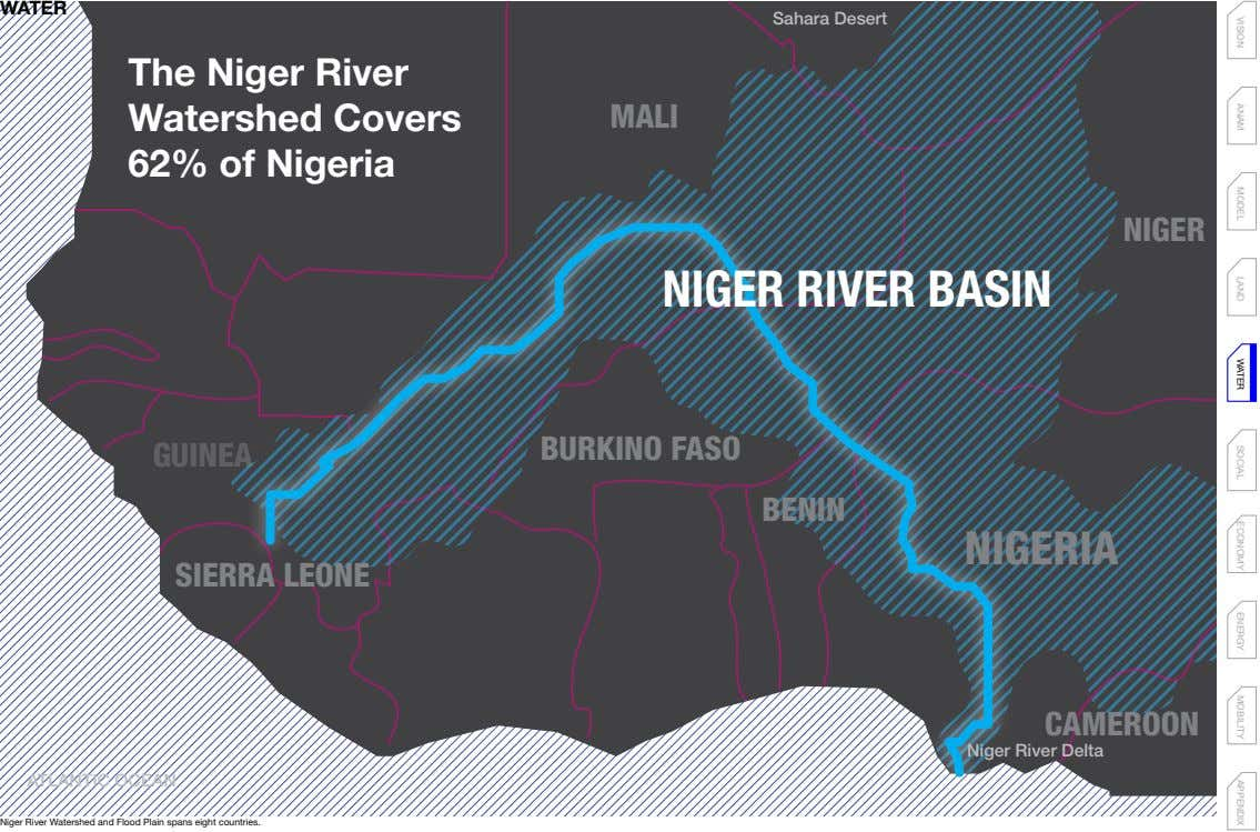 APPENDIXVISION ANAM MODEL LAND WATER WATER SOCIAL ECONOMY MOBILITYENERGY WATER Sahara Desert The Niger River