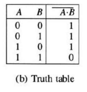 pairs, one for each of the inputs A and B, and create the nFET and pFET