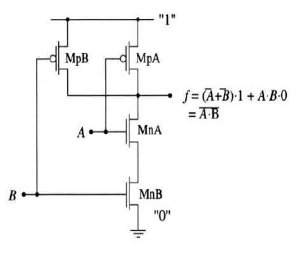 output is viewed as the OR operation between the pFET switches and the nFET switches such