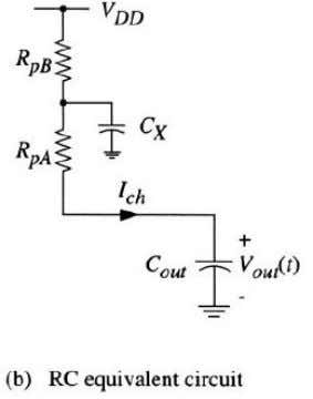 power supply as in Figure (a). Constructing the RC model in Figure (b) gives a time
