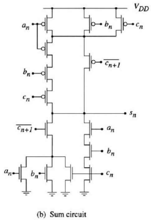 CMOS Circuit using AOI structuring