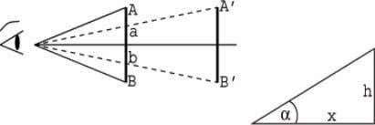 distance is always same, no matter what an observer sees. Fig.7: AB=A'B' ; but we see