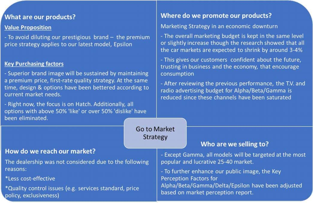 Marketing - GTM