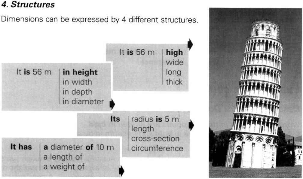 4. Structures Dimensions can be expressed by 4 different structures.