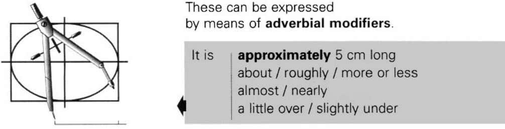 These can be expressed by means of adverbial modifiers.
