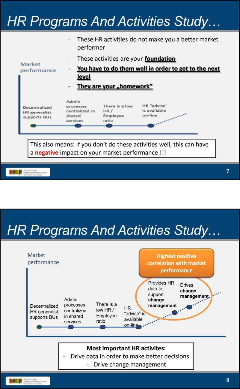 HR Programs And Activities Study… - These HR activities do not make you a better