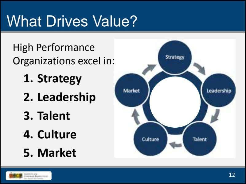 What Drives Value? High Performance Organizations excel in: 1. Strategy 2. Leadership 3. Talent 4.