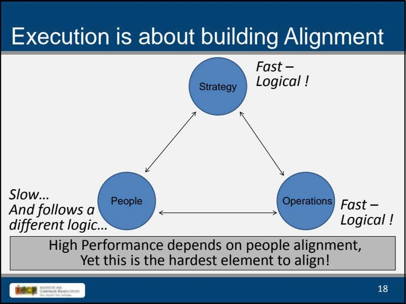 Execution is about building Alignment Fast – Logical ! Strategy Slow… And follows a different