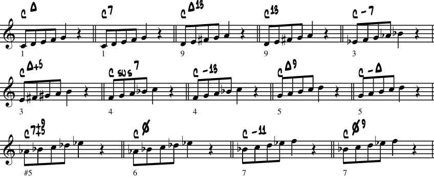 on which the scale is built is shown under the first note. From the previous example,