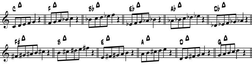 five-note major scales in all keys! This should be part of your daily practice. The five