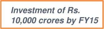 Investment of Rs. 10,000 crores by FY15