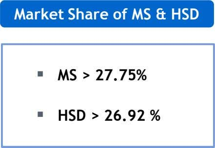 Market Share of MS & HSD MS > 27.75% HSD > 26.92 %