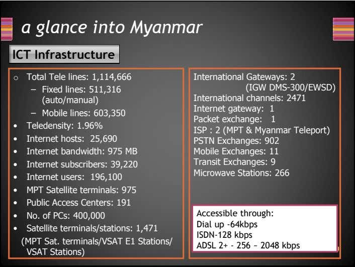 a glance into Myanmar ICT Infrastructure o Total Tele lines: 1,114,666 – Fixed lines: 511,316