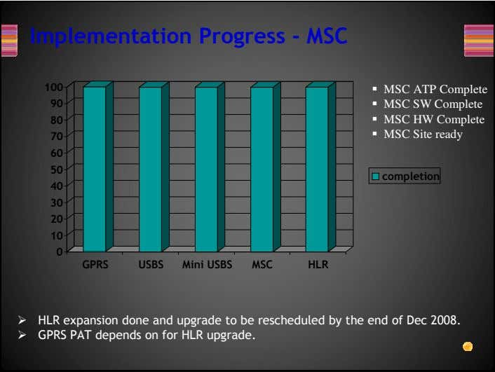 Implementation Progress - MSC 100 90 80 MSC ATP Complete MSC SW Complete MSC HW
